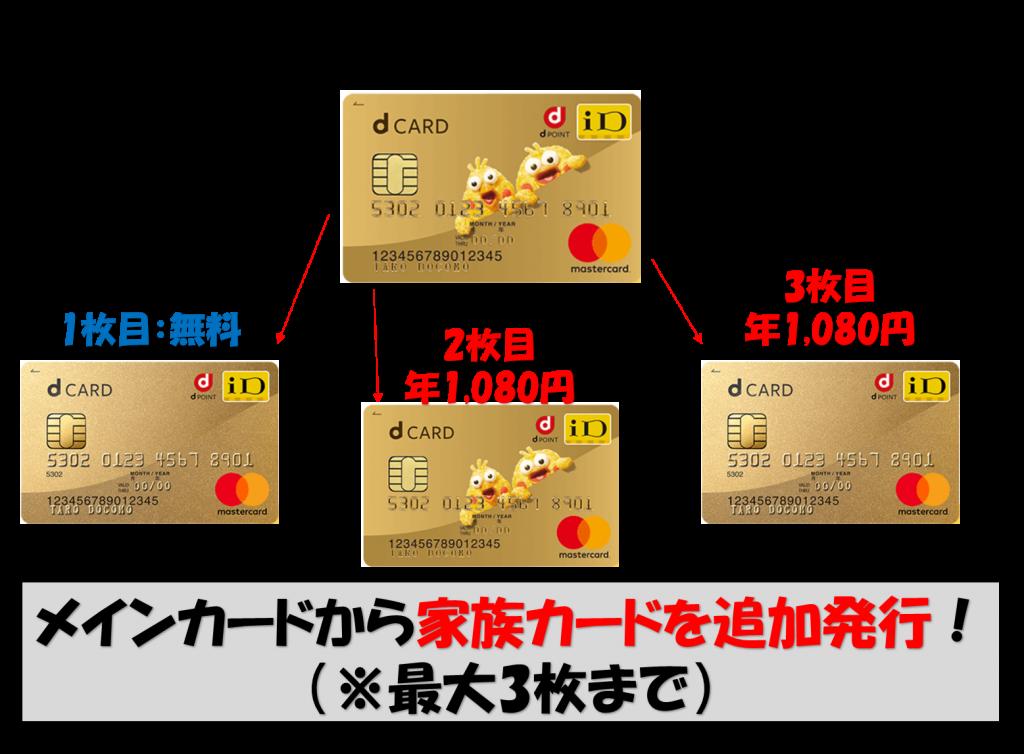 家族カード発行イメージ
